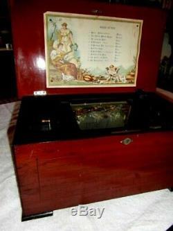 Victorian Musical Box
